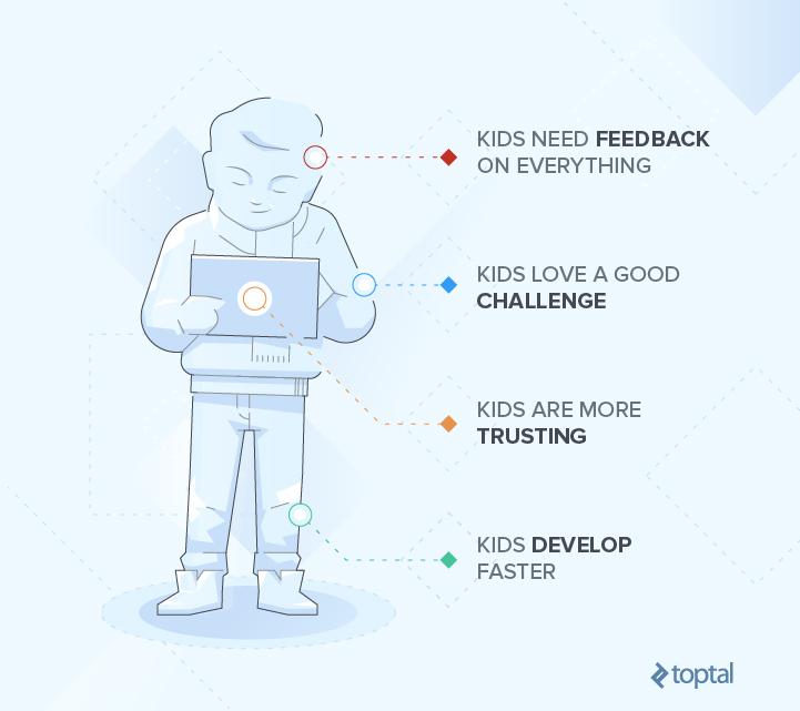 Kids app needs